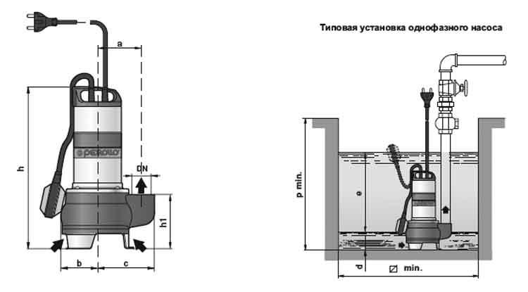 pedrollo MCm 10-50 shema